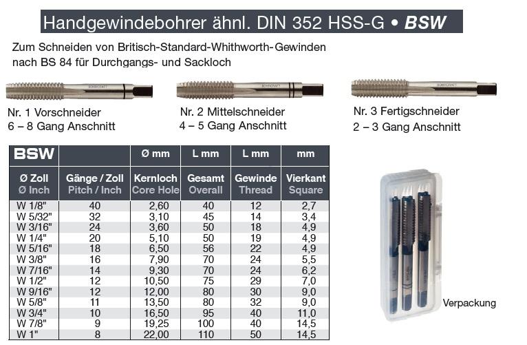 2 Mittelschneider Handgewindebohrer Gewindeschneider DIN 352 HSS-G M 9 Nr