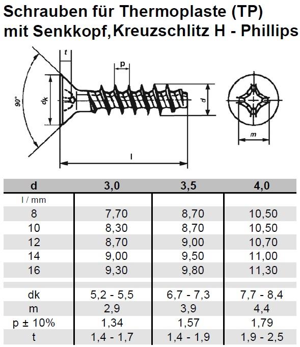 QZ Spanplattenschrauben Senkkopf PZ Edelstahl A2 Holzschrauben Kreuz VA V2A