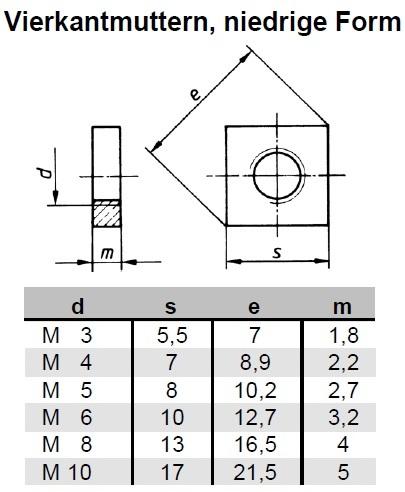 10 Stück Vierkantmutter M3 flach  Edelstahl A4 DIN 562