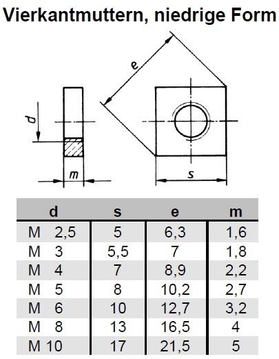 Lochplatten Edelstahl vierkantmuttern din 562 edelstahl a4 schrauben günstige sicherheitsschrauben zubehör mehr