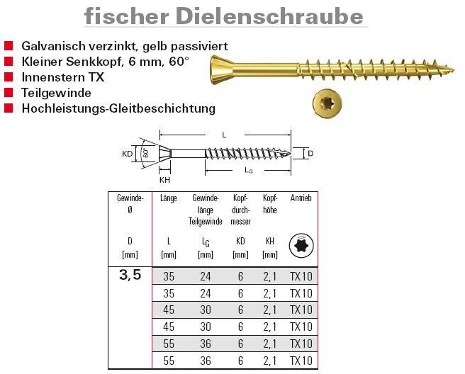 Cool Fischer Dielenschraube Senkkopf Torx gelb verzinkt Fischer  ZT81