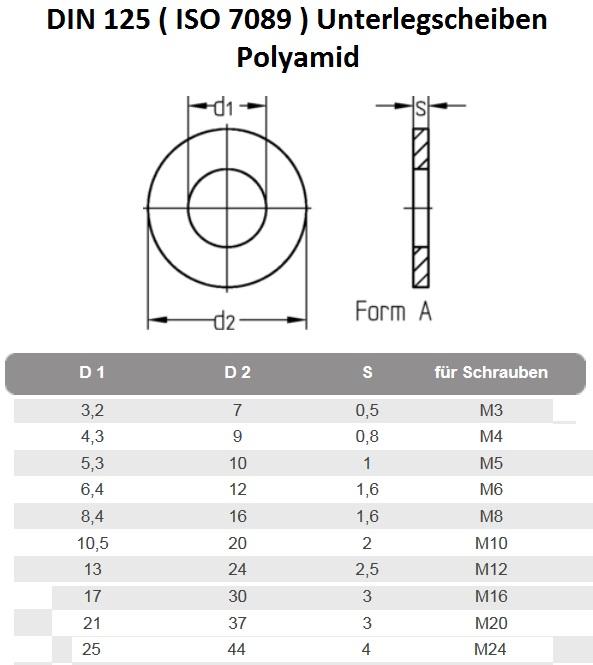 unterlegscheibe din 125 polyamid schrauben g nstige sicherheitsschrauben zubeh r mehr. Black Bedroom Furniture Sets. Home Design Ideas