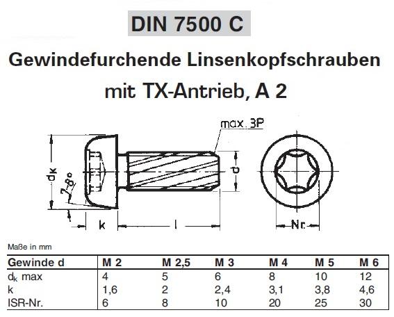 Sehr DIN 7500-CE Linsenkopf Torx Edelstahl A2, Schrauben | Günstige XE15