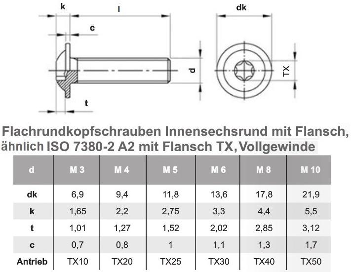 Linsenkopfschrauben TORX ISO 7380 A2 Edelstahl SCHWARZ M5X10 bis M5X25