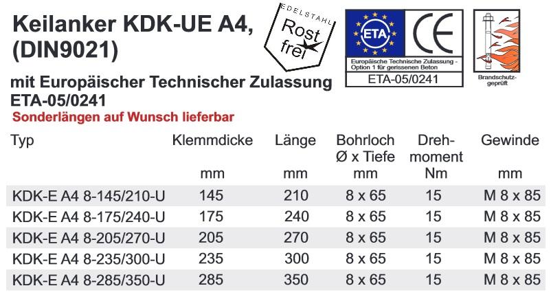 Schwerlastdubel A4 Edelstahl M Grosser Scheibe Mit Zulassung Fur
